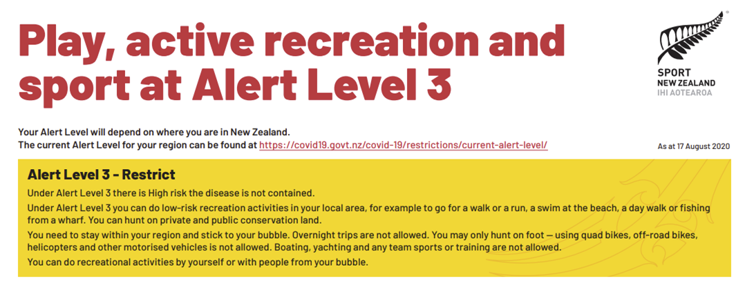 Active recreation and sport at Alert Level 3